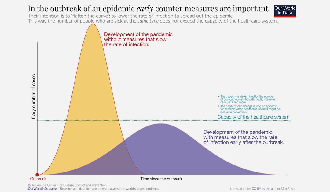 Making Sense of Coronavirus in the Labor-Climate Movement